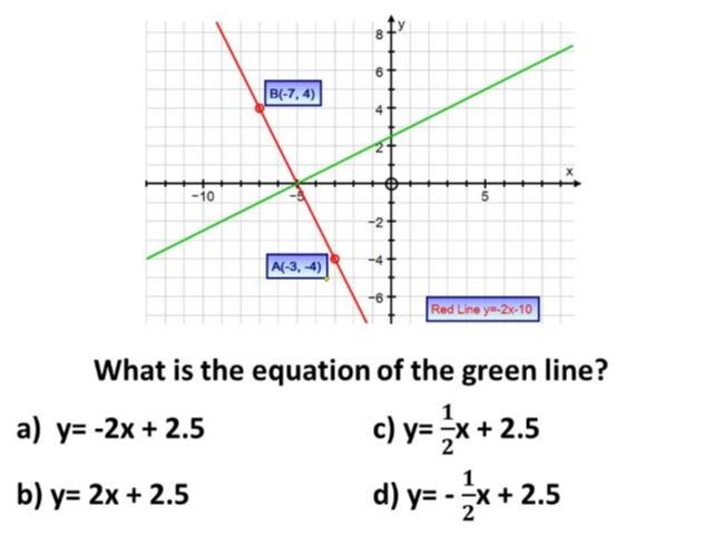 Question of the week 7 straight line graphs mr barton maths blog title ccuart Images