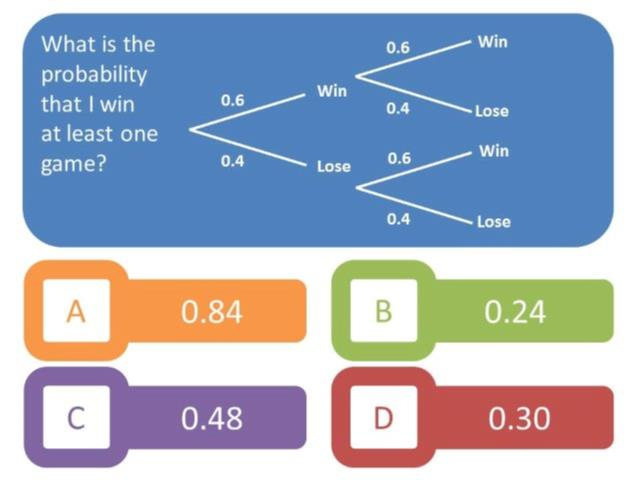 Probability tree diagrams maths diagnostic question of the week 22 i am just guessing ccuart Choice Image