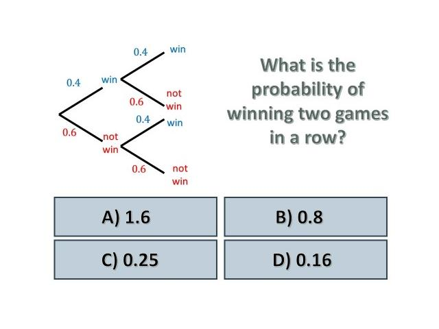 Question of the week 1 probability tree diagram mr barton maths blog question of the week 1 probability tree diagram ccuart Choice Image