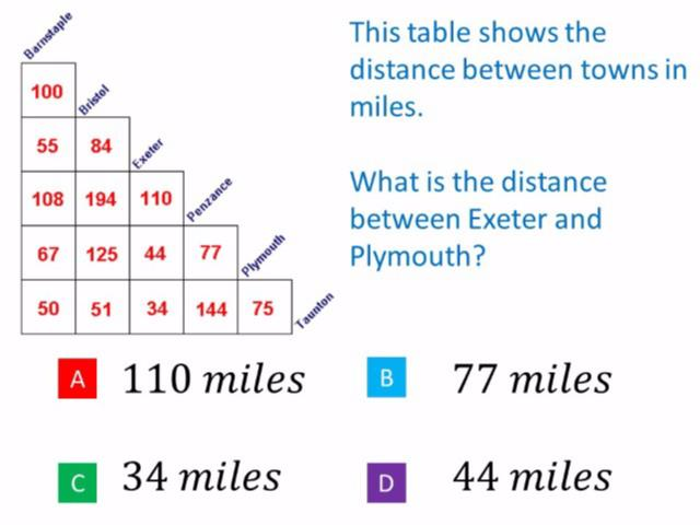 Gcse maths takeaway diagnostic questions for Table 6 3 gives the mean distance